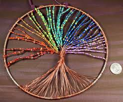tree of life wall art 7 chakras rainbow from scentual goddess