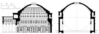 longitudinal and latitudinal sections pantheon imperial roman
