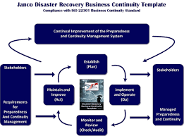 disaster recovery business continuity template 28 images