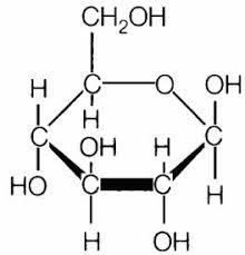 Table Sugar Formula Chemical Formula For Glucose