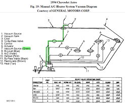 1994 chevy astro air conditioning flow through vacuum line