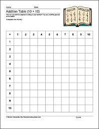 Two Way Frequency Table Worksheet Math Worksheets Addition And Multiplication Practice