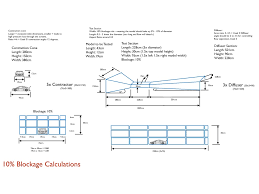 1 10 scale model windtunnel size calculations r c rally track