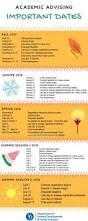 date for thanksgiving 2014 advisement hdfs