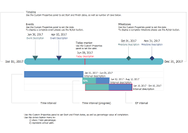 timeline diagrams solution conceptdraw com