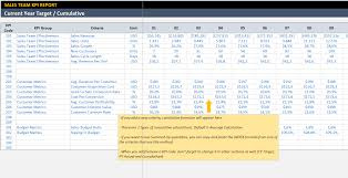 How To Use Excel Spreadsheet Sales Kpi Dashboard Template Ready To Use Excel Spreadsheet