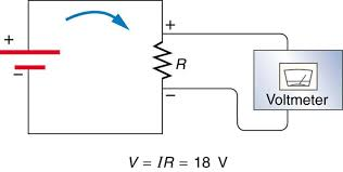 ohm u0027s law resistance and simple circuits physics
