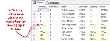 how to join tables in sql sql join s learn database testing