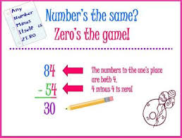 subtraction subtraction with regrouping practice free math