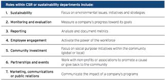 Corporate Social Responsibility Resume Examples by 10 Tips For A Career In Corporate Social Responsibility