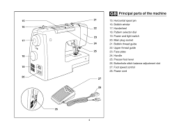 singer sewing machine model 3116 manual all about sewing tools