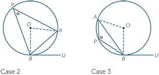 Interior Angles In A Circle Circle Geometry