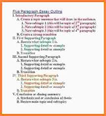 6 outline format for essay essay checklist
