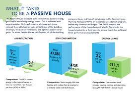 episode 43 u2014 energy efficiency r values and building passive