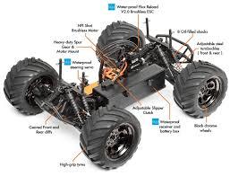 radio control r c car parts diagram non stop engineering
