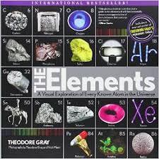 Asapscience Periodic Table Lyrics The New Periodic Table Song U2013 Asapscience The Kid Should See This