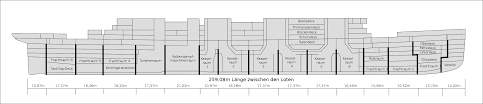 Titanic Floor Plan by File Titanic Structure De Svg Wikimedia Commons