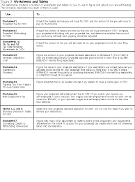 publication 919 how do i adjust my tax withholding adjusting
