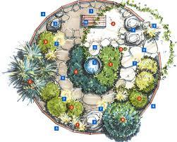 Rock Garden Plan A Meditation Garden For The Midwest Hgtv