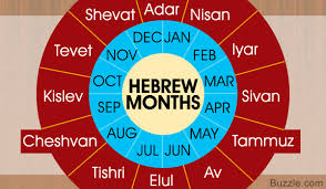 months of the hebrew calendar list of hebrew months along with a compilation of compelling info