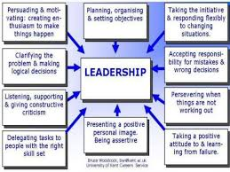 Counseling Skills For Managers Managment And Leadership Skills
