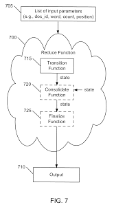 Python Map Function Patent Us8713038 Integrating Map Reduce Into A Distributed