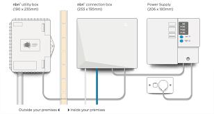 Understanding Home Network Design by Nbn Fibre To The Premises Explained Fttp Nbn Australia U0027s