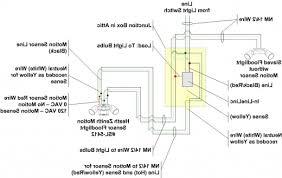 add motion sensor to existing light brilliant add motion sensor to existing outdoor light fixtures
