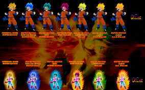 super colorful pan super saiyan colors palette v 1 by yclan on deviantart
