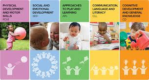 lesson plan template gelds georgia early learning and development standards gelds
