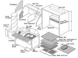 AstroVac VacuMaid Vacumaid Vacu Maid Dakell Distributors - Downdraft table design