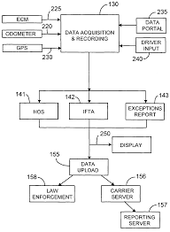 patent us7555378 driver activity and vehicle operation logging