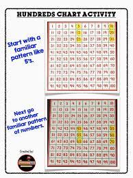 math hundreds chart engaging hundreds chart activities mr elementary math
