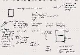themed writing paper personal design sprint iii prompts francis cortez medium i wrote some notes saying magic and pen paper with magic this app would know exactly what you want to write about with pen and paper you d have a