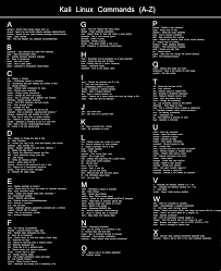 download linux commands cheat sheet for free list all the basic