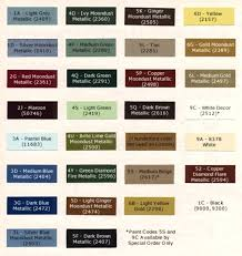 1973 lincoln continental exterior paint colors and codes