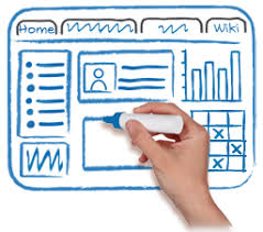 intranetfactory intranet modeler free sharepoint wireframing