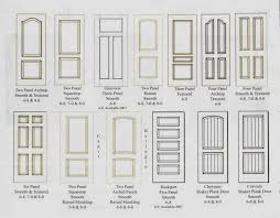 Solid Interior Door 7 0 Interior Doors Interior Doors Design