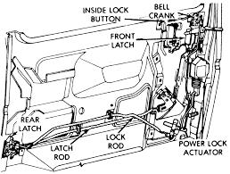 Parts Of An Exterior Door Instant Quotes And Costs On Exterior Door Handle Replacement