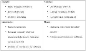 marketing essay ikea u0027s audit and objectives drs英国论文代写