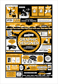 Create The Best Resume by 10 Illustrations Create The Best Graphic Designer Corrugated And