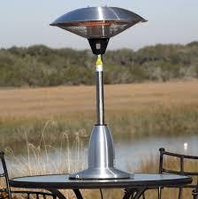 Patio Heater Wont Light Patio Propane Heater Won T Light Home Design Ideas