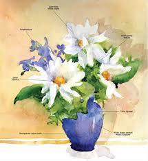 Flowers In A Vase Images How To Paint A Watercolor Floral Still Life Step By Step Artist