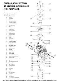 sea doo jet ski parts diagram periodic u0026 diagrams science