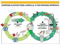 bioplastic research paper post consumer options algix algae bioplastics