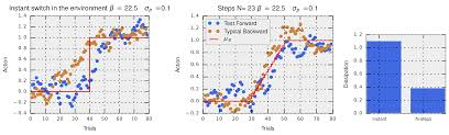 Standard Entropy Change Table Entropy Free Text Non Equilibrium Relations For Bounded