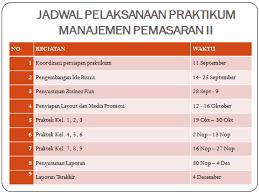 format laporan praktikum jadwal dan format laporan praktikum pemasaran ii jurusan manajemen