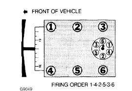 i need the firing order for a 1994 ford ranger 3 0 v6 a s a p