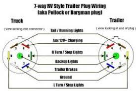 wiring diagram for hgv trailers love wiring diagram ideas