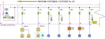 elementary vs wiring diagram diagram wiring diagrams for diy car